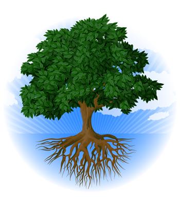 treesized