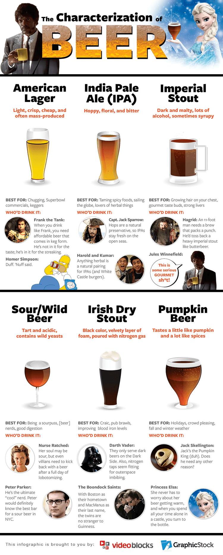 beer infographic v4-min