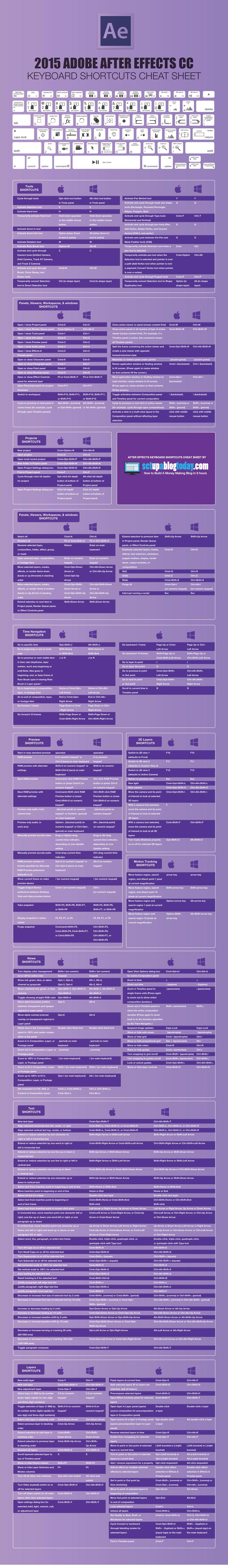 Adobe After Effects keyboard shortcuts