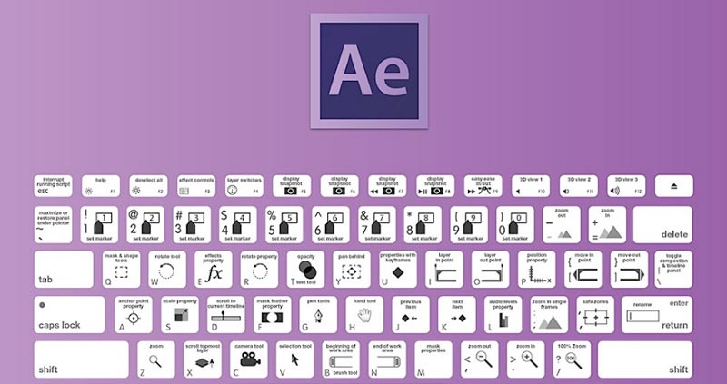 The Ultimate Guide to Adobe After Effects Shortcuts ...