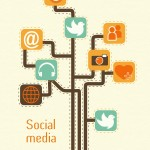 Social 101: Five Ways to Jumpstart Your Social Media Campaign