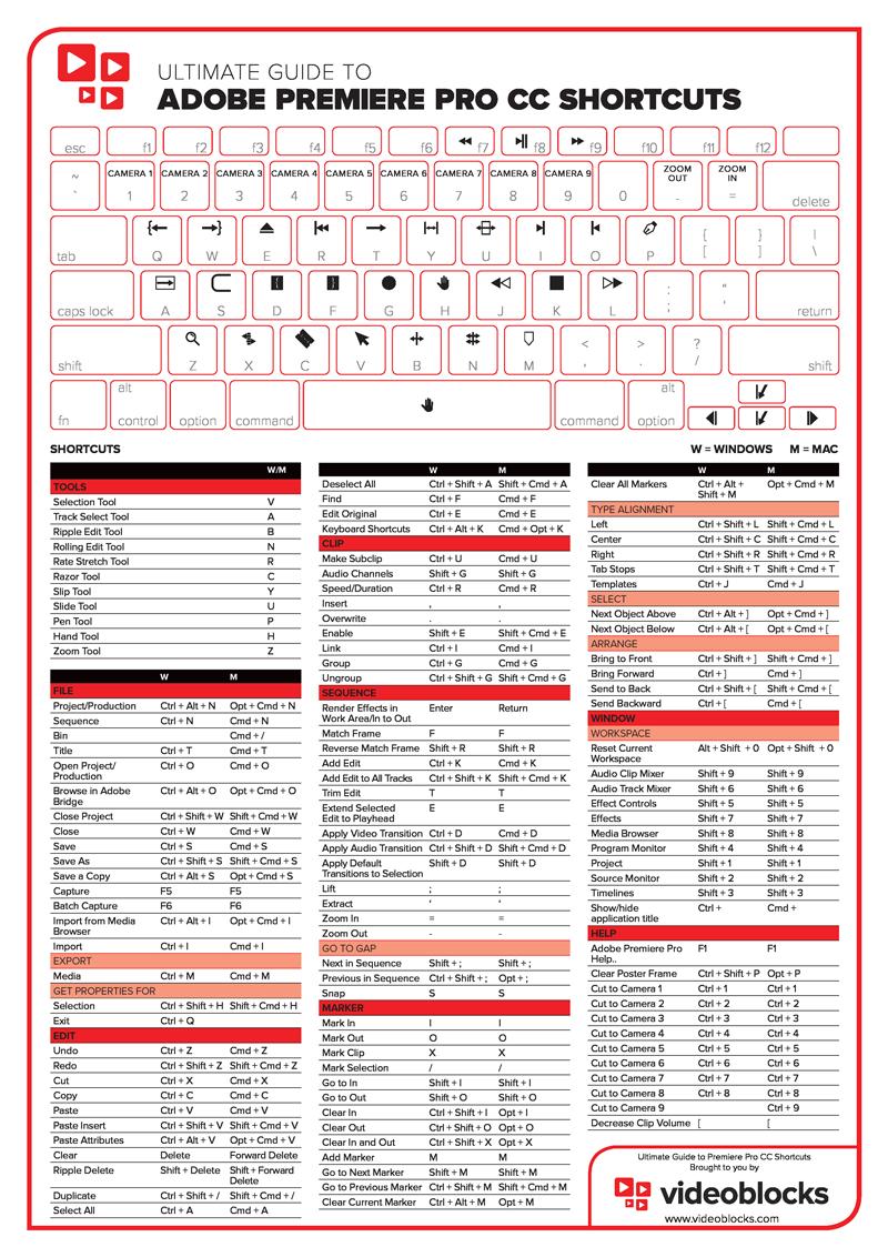 Adobe Premiere Keyboard Shortcuts